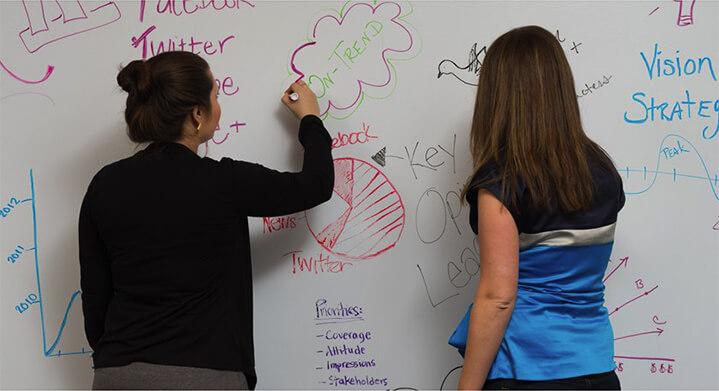 women-using-whiteboard-vinyl